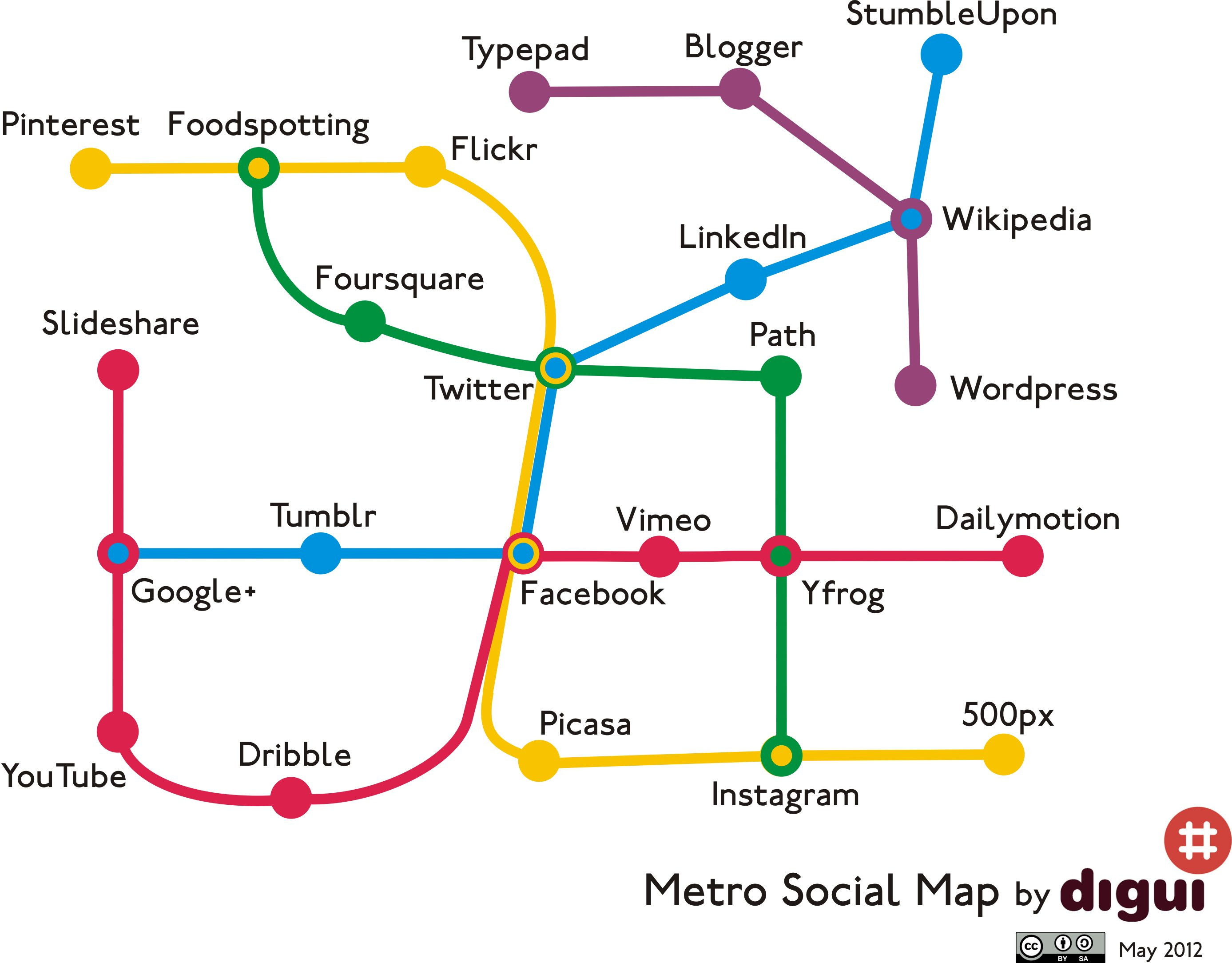 Metro Social Map by Digui